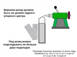борфреза сфероконическая твердосплавная k2 8 dl 12 7х19х69х8
