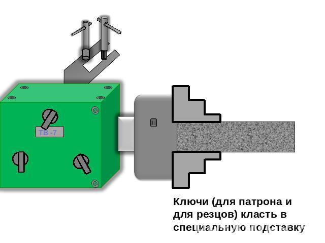 знакомства с устройством и обслуживанием электроустановок