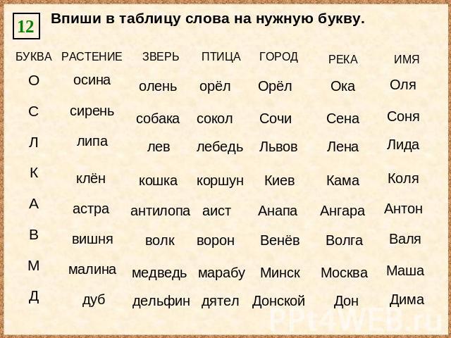 konchayut-na-ruskih-devushek
