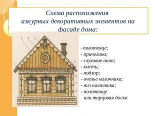 Чтобы ваш загородный дом или коттедж радовал взор и выгодно отличался от окружающих зданий