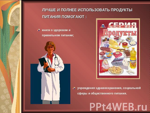 книги о здоровом питании список