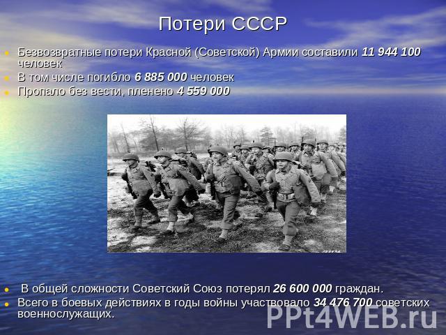 Презентация Вторая Мировая Война 1939 1945