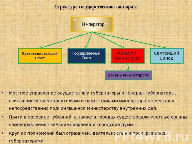 Как назывались правительственные учреждения созданные в россии в начале 18 века - Добро пожаловать в Россию