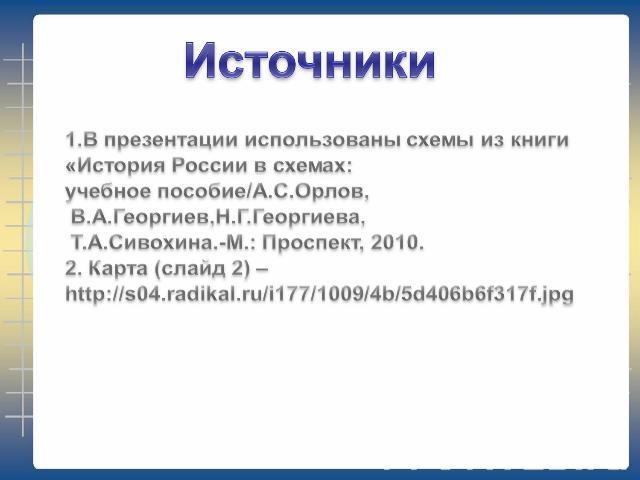 «История России в схемах: