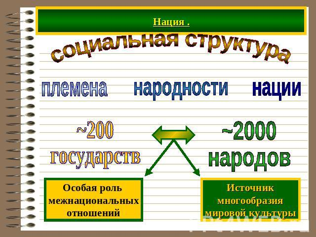 презентация про осетинскую культуру