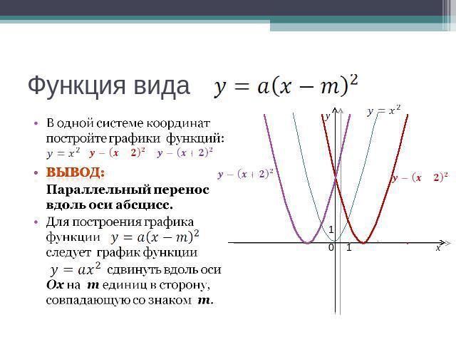 график квадратичной функции со знаком модуля