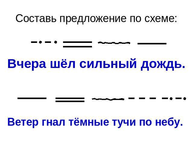 Составь предложение по схеме:
