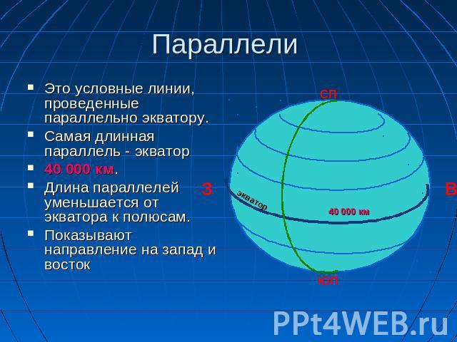 Географические координаты - презентация по Географии