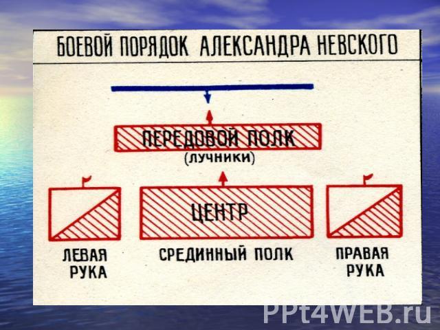 Граудина ширяев культура русской речи читать онлайн