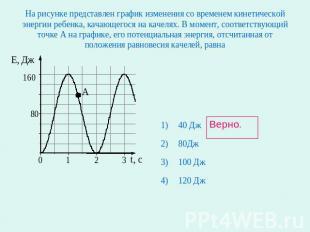 На рисунке 14 представлен графики зависимости