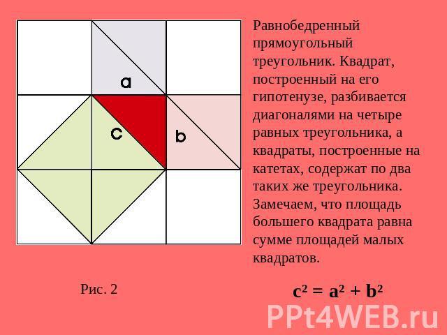 Как сделать прямоугольный квадрат - Модная точка