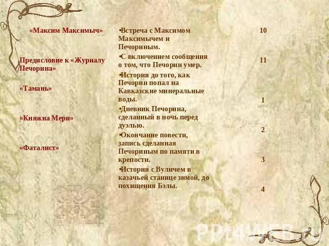 Красная книга белгородской области читать i