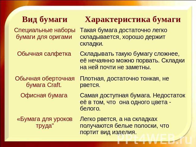 Nice Places | Подробный справочник отелей, санаториев и ...