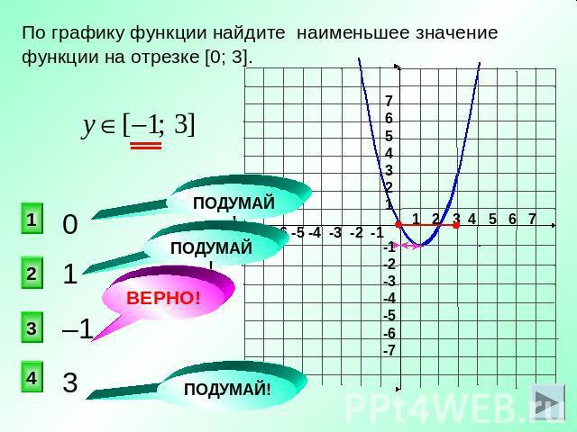 График 0 на отрезке