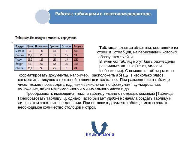 С помощью чего можно создавать документы таблицы и презентации