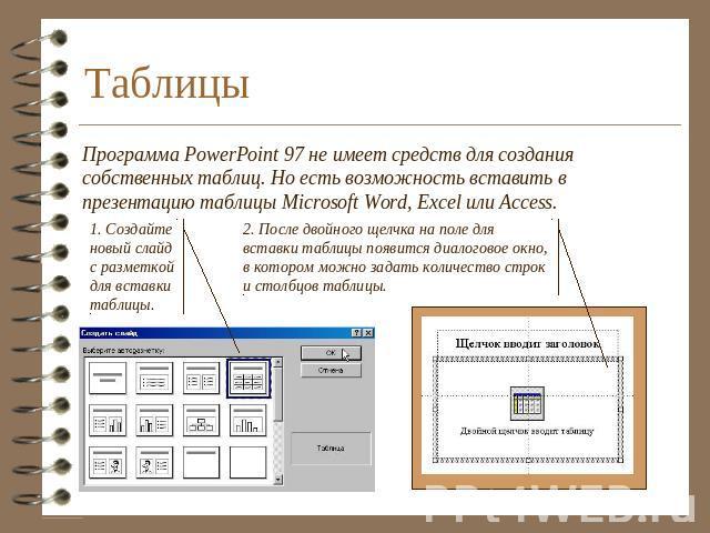 Таблицы Программа PowerPoint