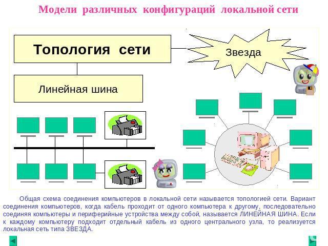 Общая схема соединения