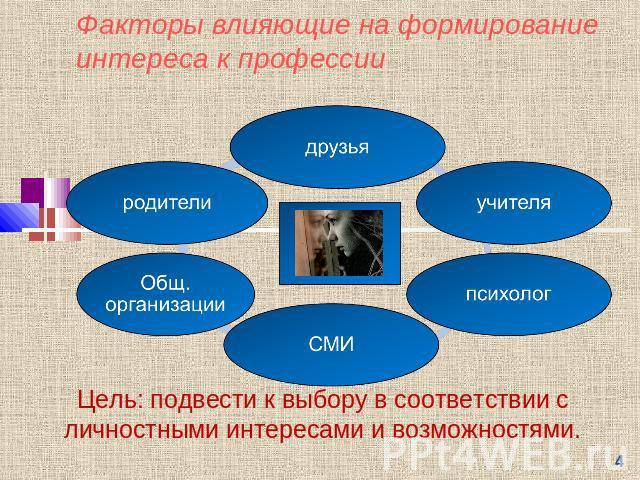 Факторы, детерминирующие появление и существование организованной преступности