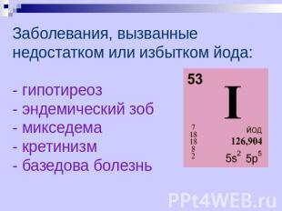 Рекомендуемая диета для лечения псориаза головы народными средствами. • Завтрак: тертая морковь (300-350г), тертые