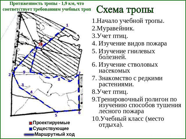 Схема тропы 1.
