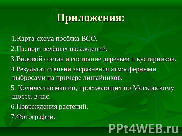 Паспорт зелёных насаждений.