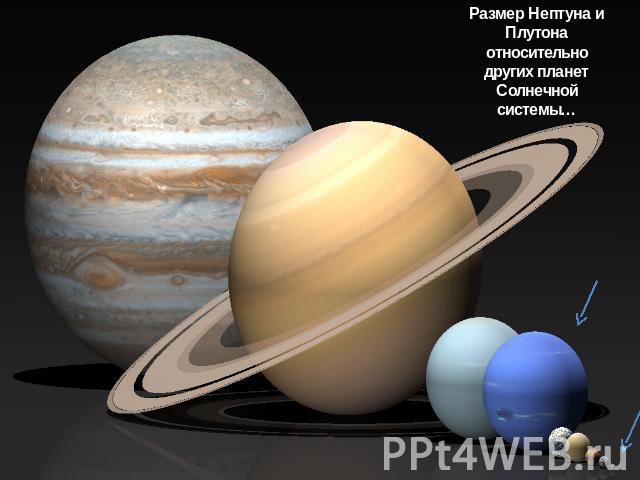 Малые Планеты Солнечной Системы Презентация