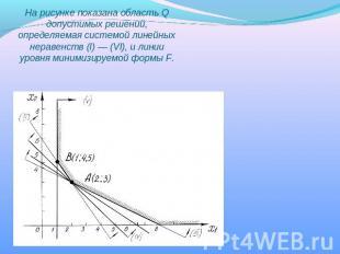 На рисунке показана область Q допустимых решений, определяемая системой...
