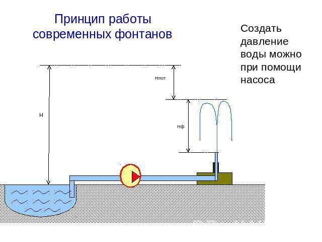 Как сделать давление воды меньше