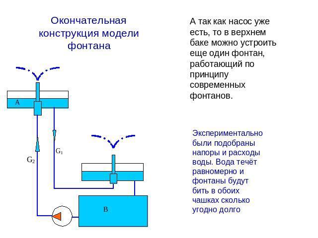 конструкция модели фонтана