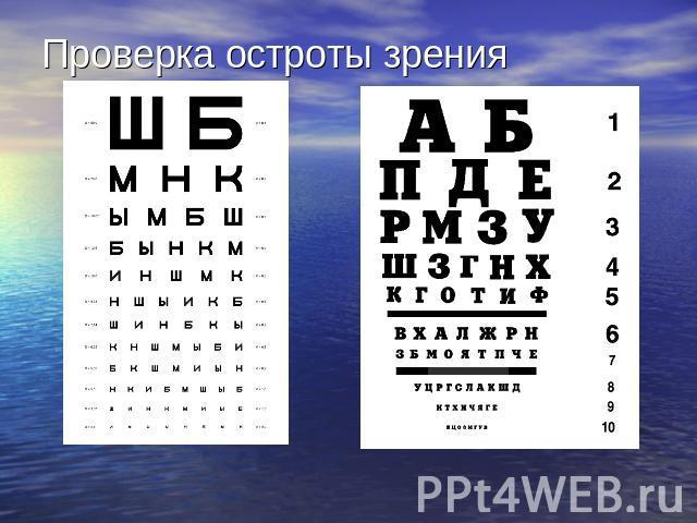 Таблица для определения зрения в домашних условиях