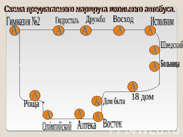 Схема предлагаемого маршрута