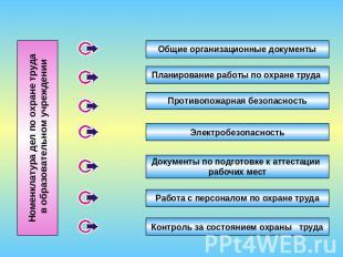 Тема № 17. Организация оперативного хранения документов.
