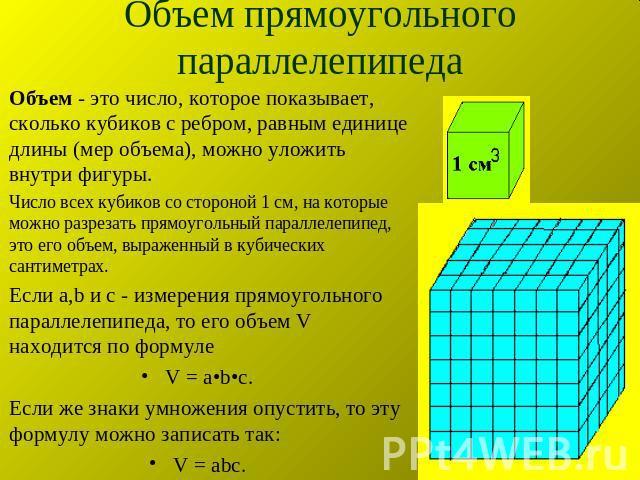 Презентация На Тему Геометрические Тела 5 Класс