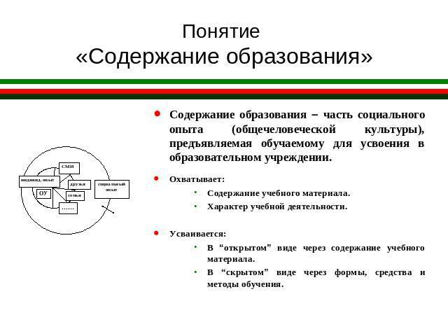 схема содержание понятия менеджмент