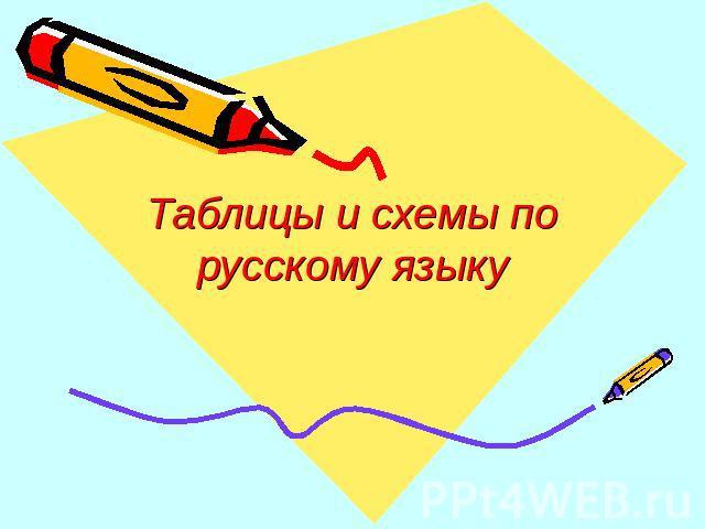 Таблицы и схемы по русскому
