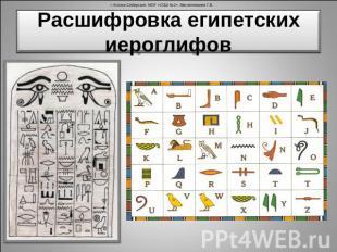 Расшифровка египетских иероглифов.  Урок 8: Тема: Царство в долине Нила в чём...