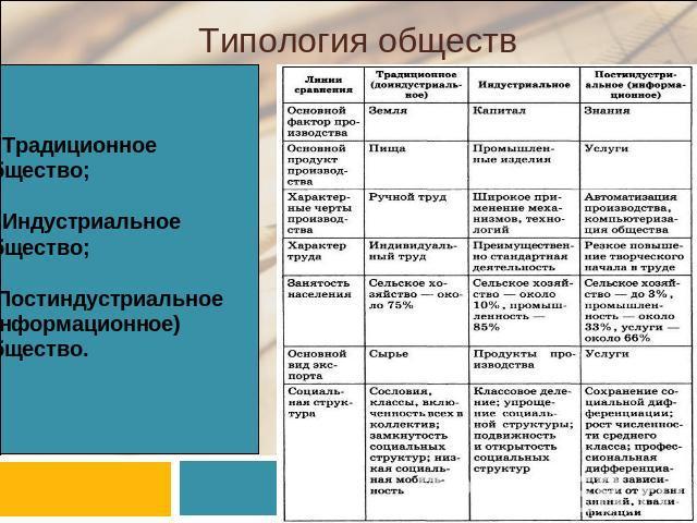 презентация исторические ступени развития общества 6 класс