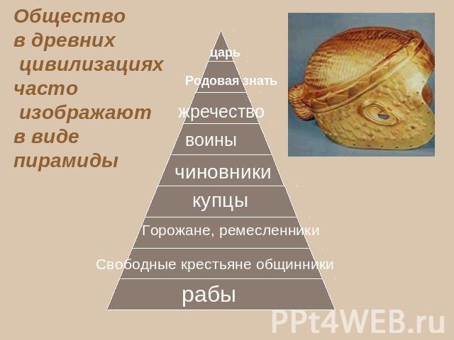 Социальная структура внутреннее устройство общества