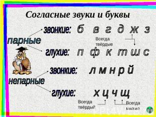 фонетический разбор слова с разделительным твердым знаком