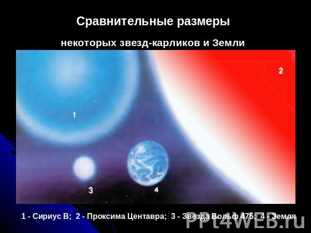 znakomstva-so-zvezdami
