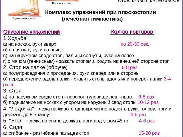 Упражнения для профилактики плоскостопия в домашних условиях