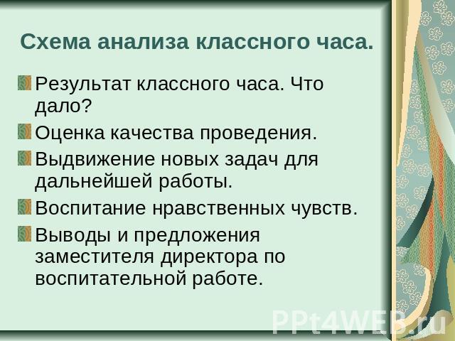 Справочники образец анализа проведенного классного ч.