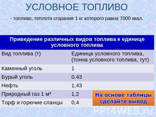 Название: сколько литров в 1 кубе сжиженного газа издательство: издатель балабанов ив язык: русский