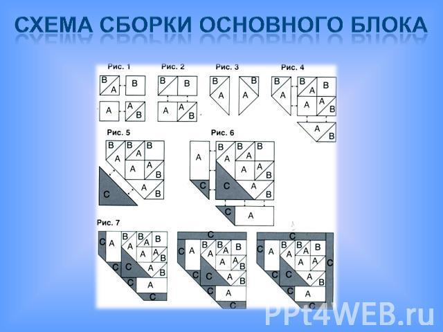 Схема сборки основного блока