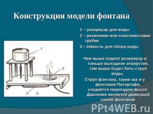 Конструкция модели фонтана 1 – резервуар для воды 2 – резиновая или пластмассова