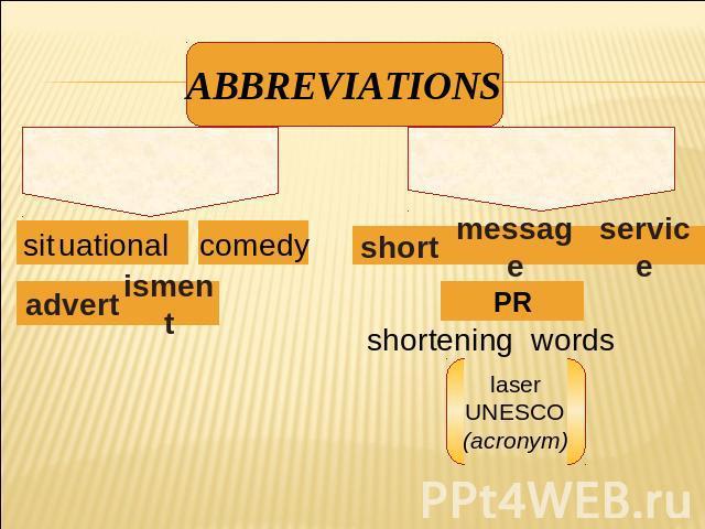 Short short stories english 1000 words