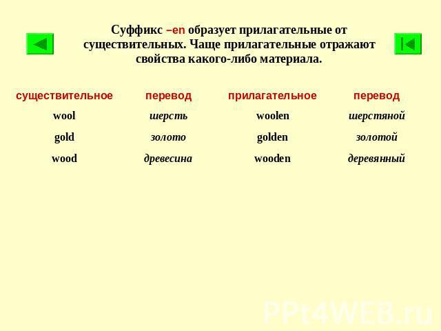 Как сделать прилагательные от существительных английский язык