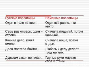 Русские пословицы на немецком языке перевод