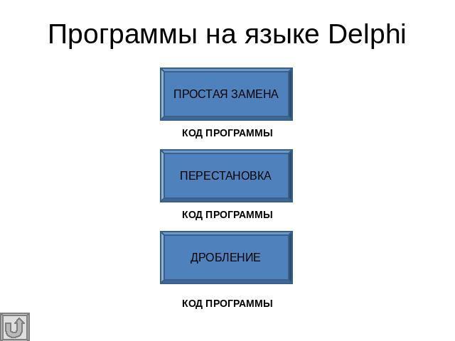 DELPHI КРИПТОГРАФИЯ