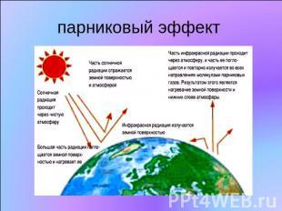 Тему глобальное потепление климата